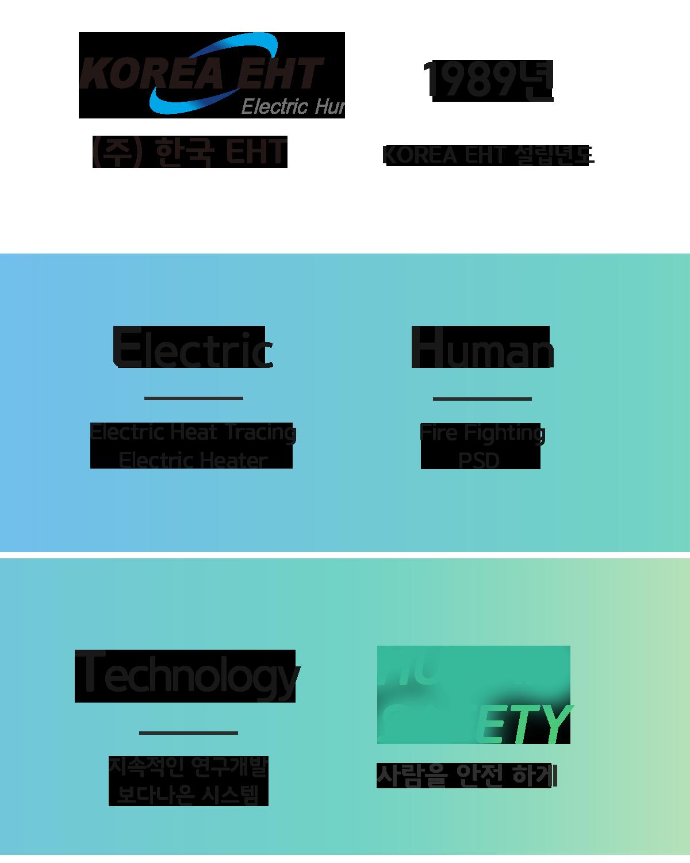한국eht 비즈니스 모토: Electric, Human, Technology