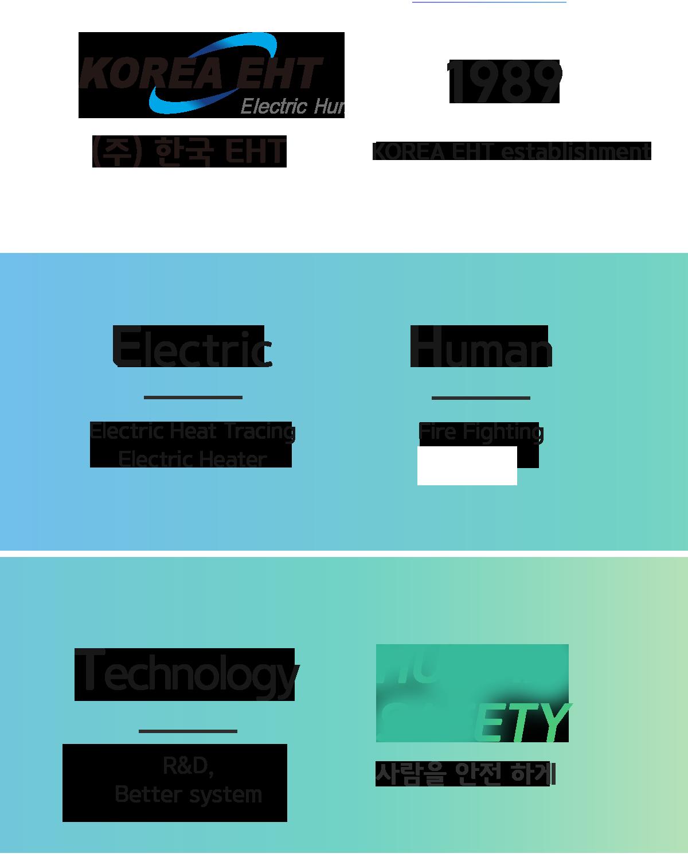 KoreaEHT Business direction: Electric, Human, Technology